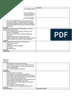 rubric web proposal