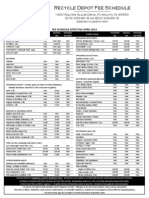 Recycle Depot Fee Schedule - 2014