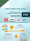 Evaluación a la LVIII Legislatura del Estado de Puebla, Noviembre 2012