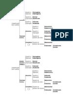 Classificação das Cadeias Orgânicas