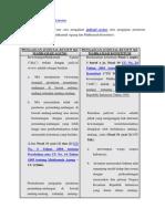 Tata Cara Pengajuan Judicial Review
