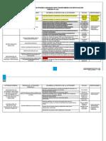 Investigación II-2013
