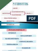 AntibBP.iwansahrial[1]