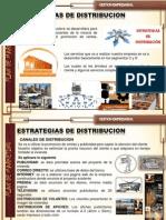 ESTRATEGIA  DE DISTRIBUCION.ppt