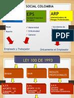 Acticidad 2.pptx