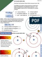 Model Atom Bohr(Full Version)