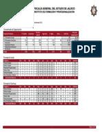Estadísticas del IFP 2013
