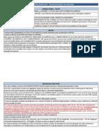 responsabilidades do advogado.pdf