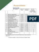 plac_statk_btech_2006_10.pdf