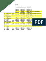 Starship Proxy List MK2 - KDF