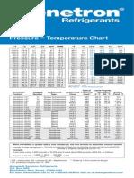 Honeywell PT Chart