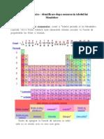 1 Tab[1]. Mendeleev