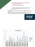 Rosiorii de Vede (Geografia Economica a Romaniei)