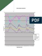 Variacion de Temperatura y Humedad Relativa
