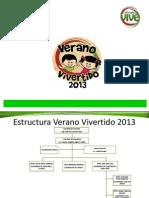Presentacion Verano Vivertido 2013 (1)