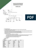 Format Resume Kasus