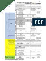 Postgrados UCV Oferta Academica 2014