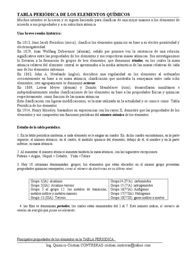 7tabla peridica de los elementos tabla peridica de los elementos urtaz Choice Image
