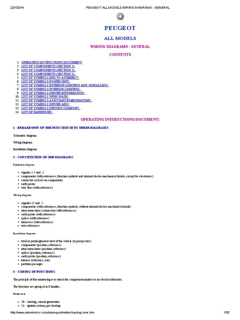 Diagrama Bsi Peugeot 307 Citroen Wiring Diagram All Models Diagrams General Diesel Engine