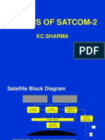 Basics of SATCOM - 2