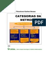 Categorias Da Metrologia