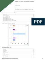 Disaster Statistics - Brazil - Americas - Countries & Regions - PreventionWeb
