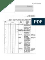 MEP UNIT Service Schedule
