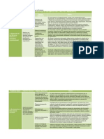 Guía de problemáticas típicas a resolver por la Profesión
