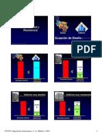 8. DUCTILIDAD Y RESISTENCIA 01 02_JDC.pdf