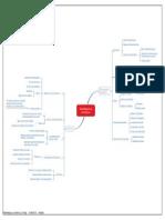 Metodología de la Investigación(procesamiento estadístico)