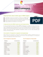 Mobile Apps in MENA Region