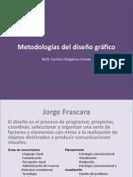 Metodologías del diseño gráfico
