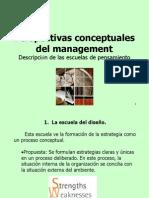 Presentacion Escuelas y Evolucion Del Management