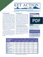 March 2014 Market Action Report RMLS Portland Metro
