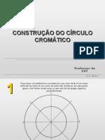 círculo cromatico