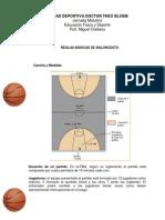 Reglas Baloncesto Básico
