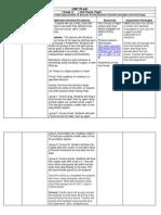 unit plan grade 6 science