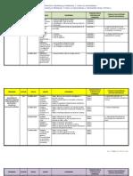 Mapa Curricular Del Trayecto Formativo FCyE 4 2013