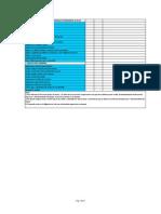 Datos Minicargador 246C