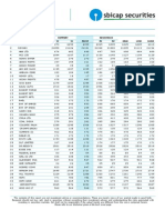 Pivot Table - Daily (2)