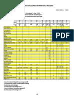Orario Pullman Sita CDC-Arezzo SI381.pdf