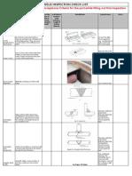 Weld Inspection Checklist