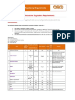 India Interstate Regulatory Requirements2011