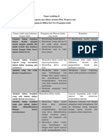 Auditing II - Siklus Aset Tetap & BDD