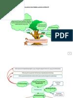 108713263 Nota Grafik Strategi Pembelajaran Koperatif2