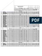 Ickwell Fantasy Cricket Stats 2013
