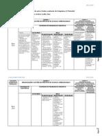 Relatório de avaliação dos estagiários 1ºperíodo (Joana)