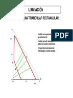 Tema 7.3. Lixiviación.pdf