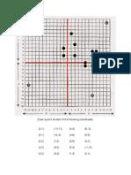blueprints homework challenge pdf