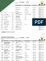 KERALA Hospital List